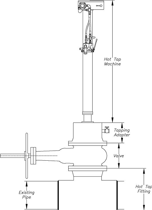 Hot tapping pipe connection joints