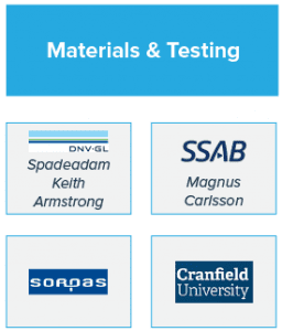 Supply Chain Materials & Testing